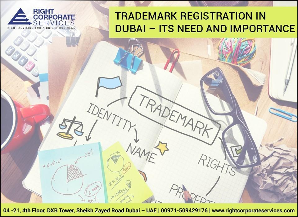Trademark registration in Dubai